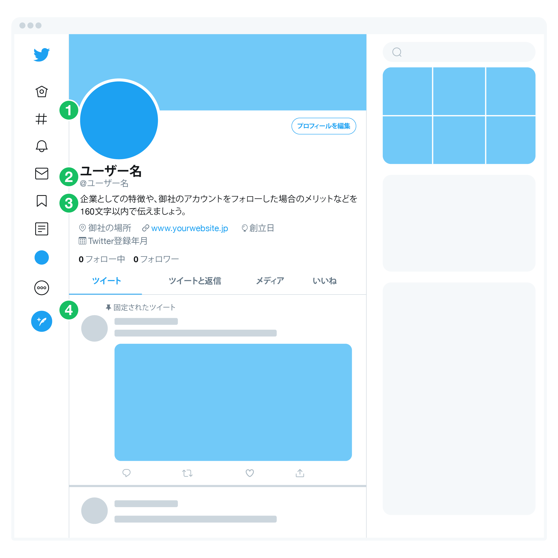 作成 twitter アカウント